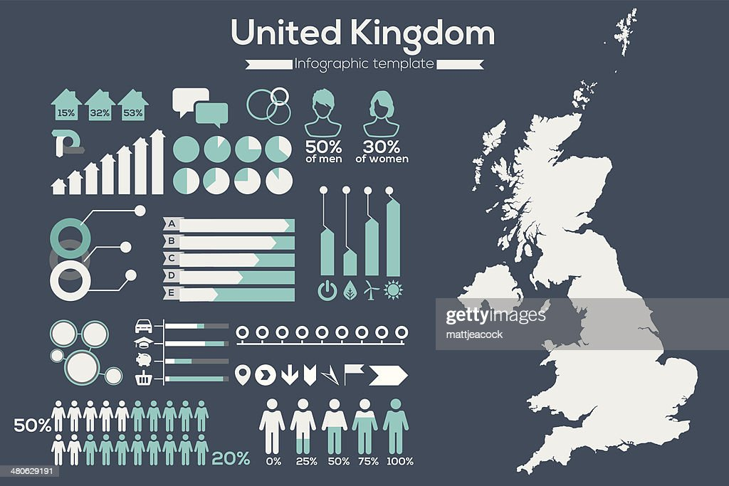 United Kingdom map infographic