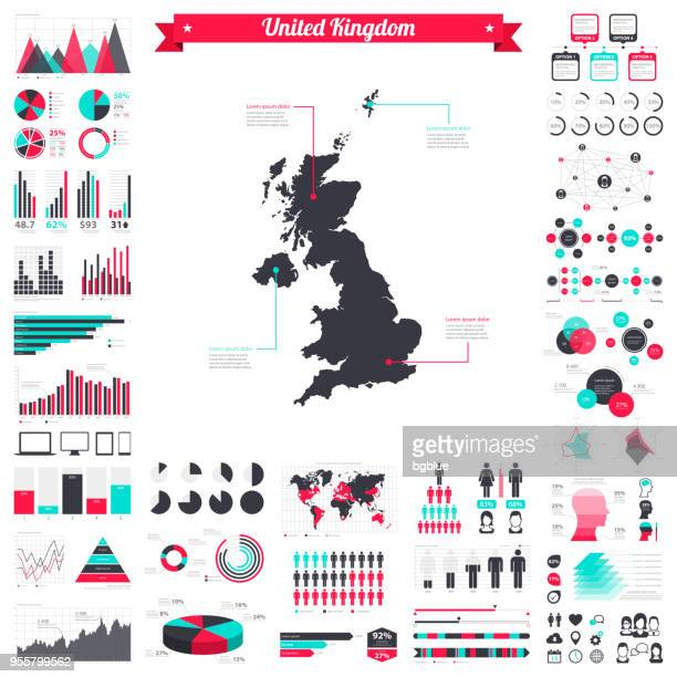United Kingdom map with infographic elements - Big creative graphic set