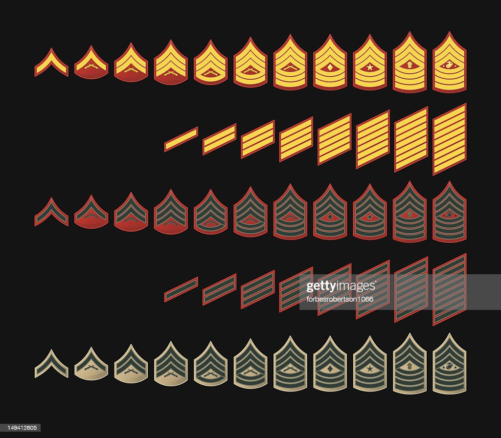 united states marines corps ranks  United States Marine Corps Enlisted Rank Patches And Service ...