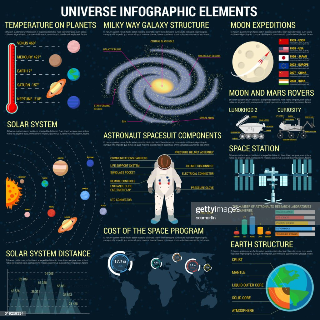 Universe infographics elements template