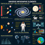 Universe infographics elements template