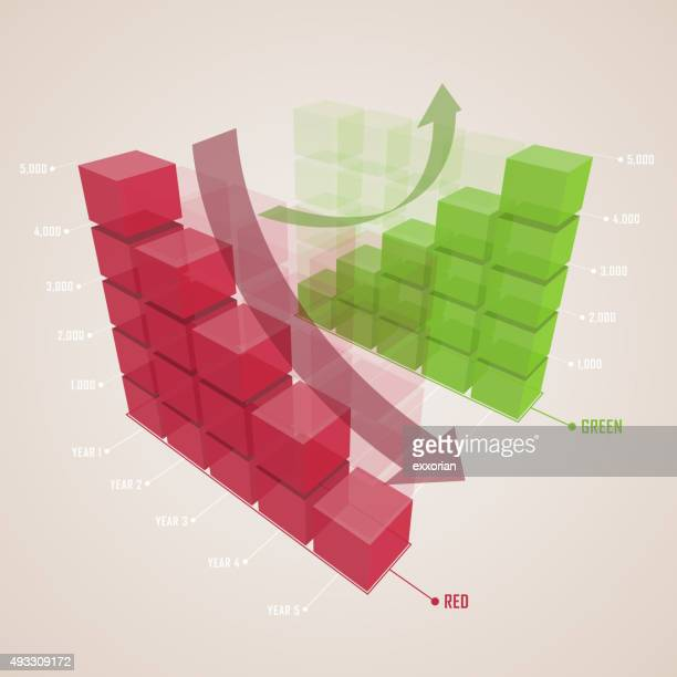 up and down bar chart - deterioration stock illustrations, clip art, cartoons, & icons
