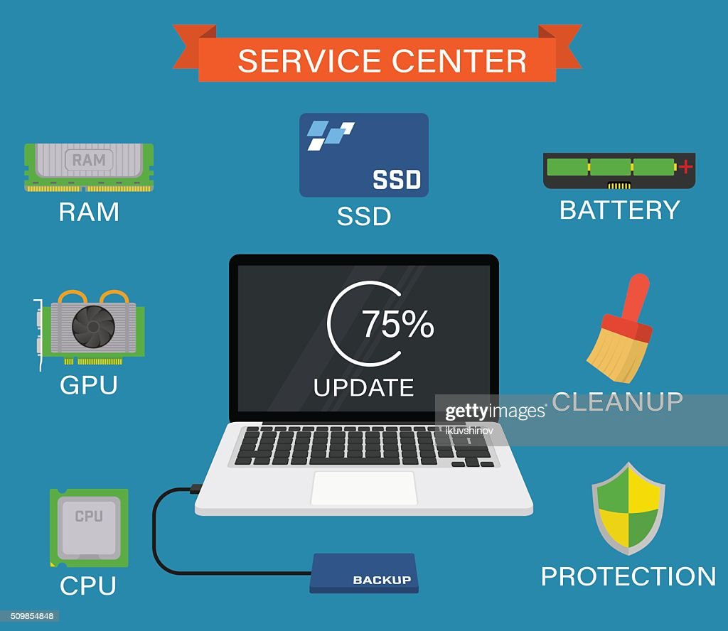 Upgrade your laptop with SSD, RAM, CPU, battery etc.