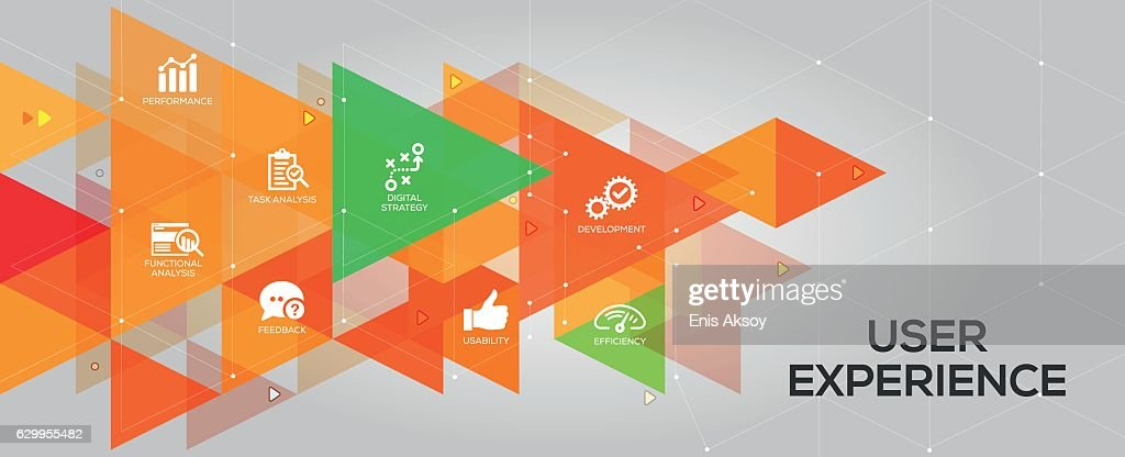 User Experience banner and icons : Stock Illustration