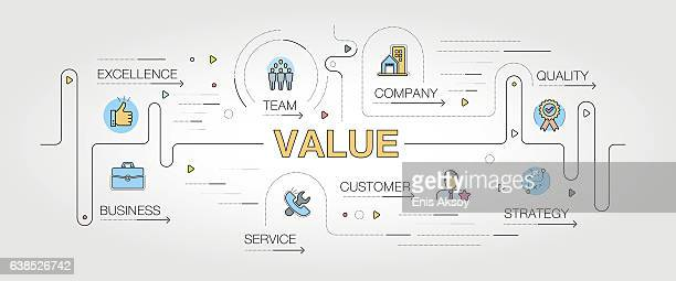 value banner and icons - cultures stock illustrations
