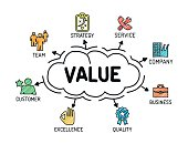 Value. Chart with keywords and icons