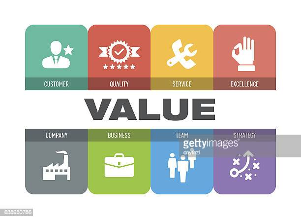 Value Icon Set