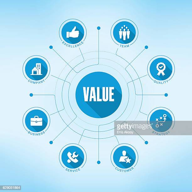 Value keywords with icons