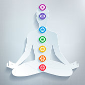 Various colorful elements related to meditation and chakras
