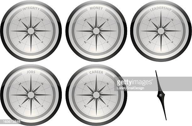 Various Glass Compasses