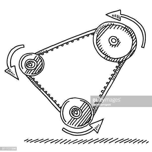 V-cinturón conectado ruedas de dibujo