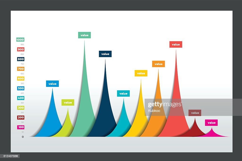Vector 3D design statistics column graph, chart. Design infograph.