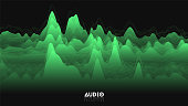 Vector 3d echo audio wavefrom spectrum. Abstract music waves oscillation graph. Futuristic sound wave visualization. Green glowing impulse pattern. Synthetic music technology sample.
