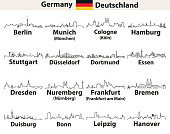 vector abstract outline icons of Germany cities skylines