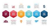 Vector arrows timeline infographic, diagram chart, graph or slide presentation.