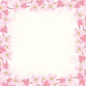 Vector background with pink flowers. Vector eps-10.