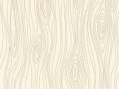 Vector Bois Woodgrain Faux Wood Texture
