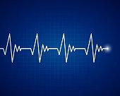 Vector Cardiac Frequency