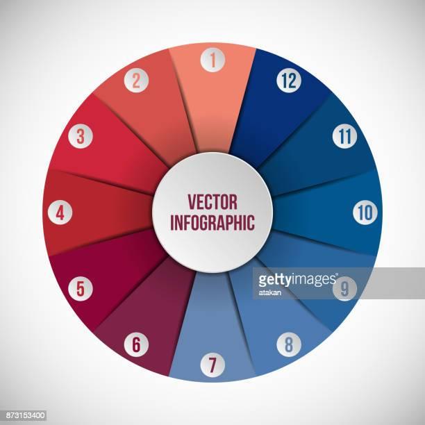 ilustrações, clipart, desenhos animados e ícones de modelos de gráfico de vetor para infográficos com 12 opções - gráfico circular