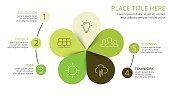 Vector circle arrows green leaves eco infographic. Ecology diagram, flower