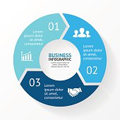 Vector circle arrows infographic, cycle diagram, graph. Presentation chart. Business