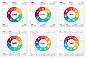 Vector circle chart infographic templates with 5 6 7 8 9 10 parts, processes, steps