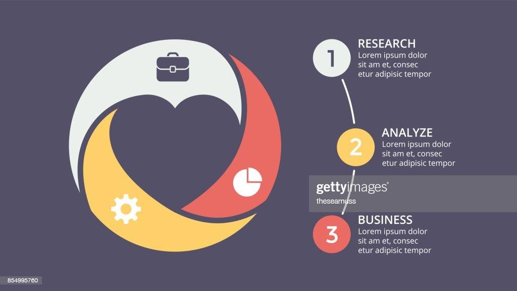 Love heart cycle diagram complete wiring diagrams vector circle heart love valentine infographic cycle diagram graph rh gettyimages co uk heart diagram blood flow during one cardiac cycle ccuart Gallery