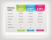 Vector colorful pricing table template for business