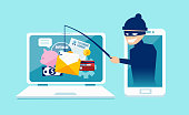 Vector concept of phishing scam, hacker attack and web security