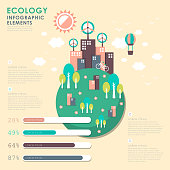 vector ecology illustration infographics