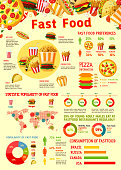 Vector fast food infographics statistics template