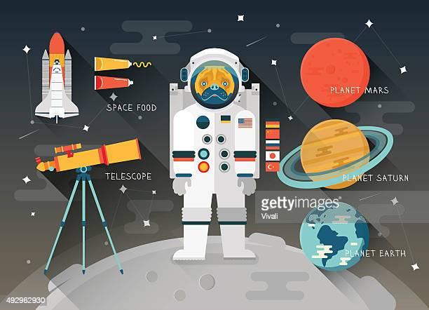 Vektor-flache Bildung Platz Illustrationen. Planeten von solar-system. Astronaut