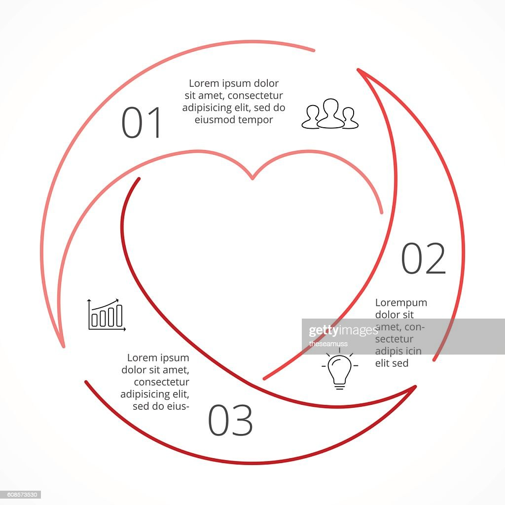 Vector heart circle linear infographic. Template for love cycle diagram