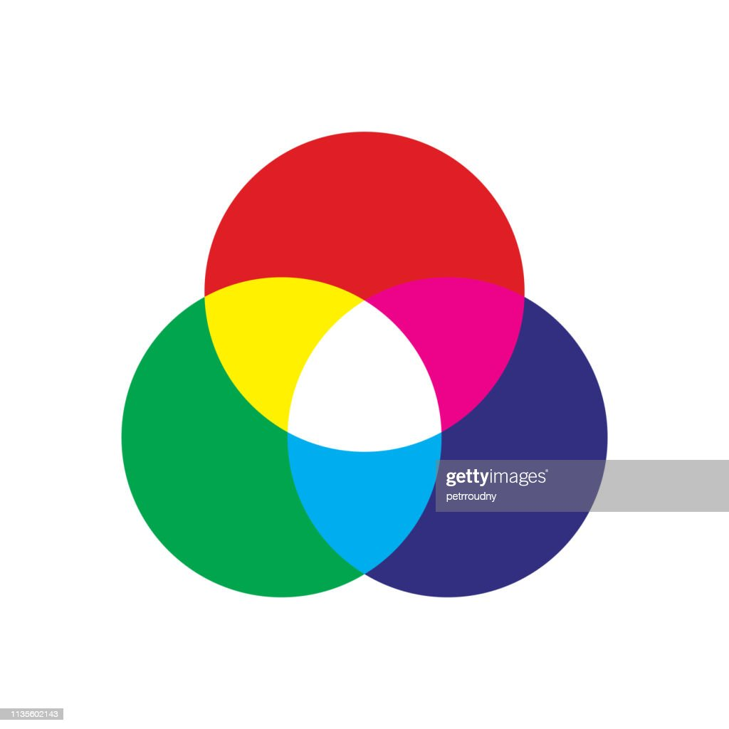 Vector icon of rgb additive color mix theory with primary colors or lights. Symbol is isolated on a white background. : stock illustration