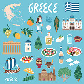 Vector icon set of Greece's symbols. Travel illustration with greek landmarks, people,traditional food, building.