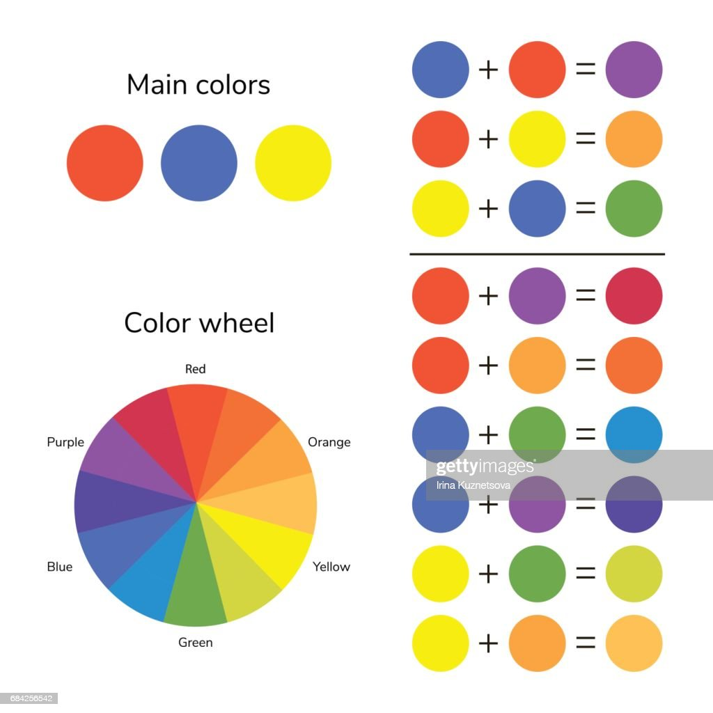 vector illustration, infographics, color wheel, color mixing, re