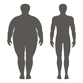 Vector illustration of a man before and after weight loss. Slim and fat boys.