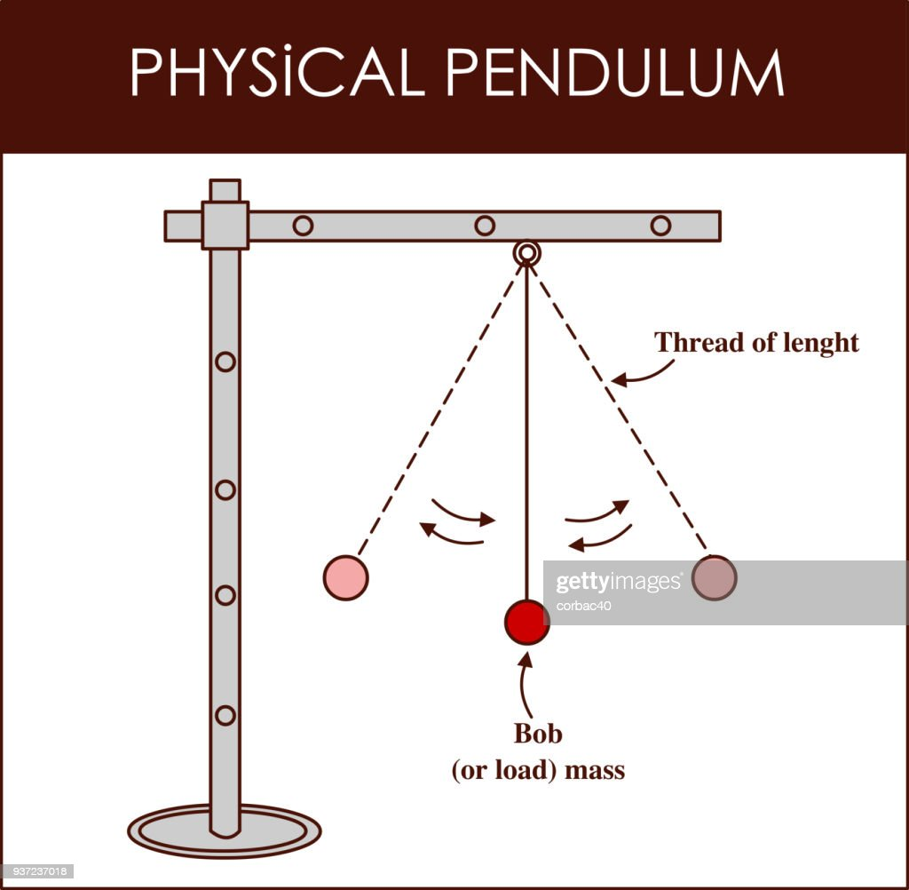 vector illustration of a Physical Pendulum