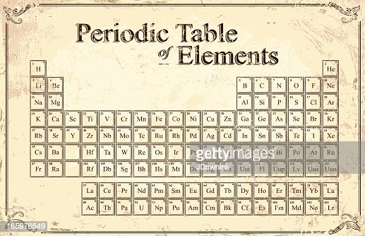Vector illustration of periodic table of elements vector art vector illustration of periodic table of elements vector art getty images urtaz Choice Image