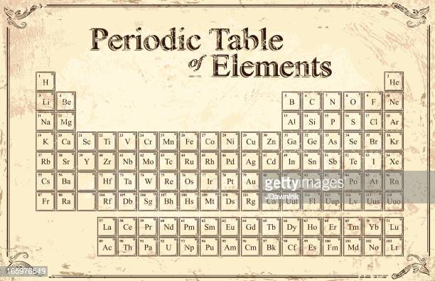 Getty images for 105 periodic table