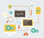 Vector illustration of web development