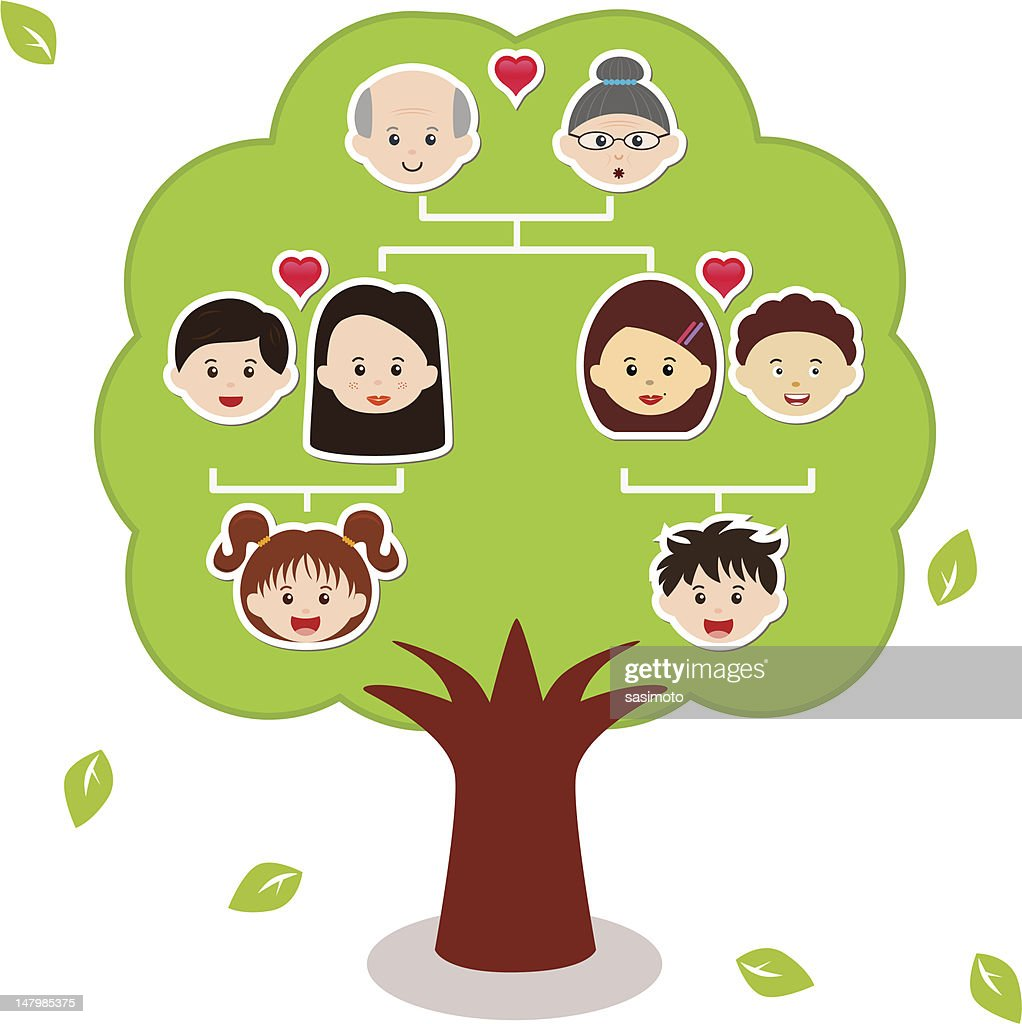 Vector image of a family tree with different generations