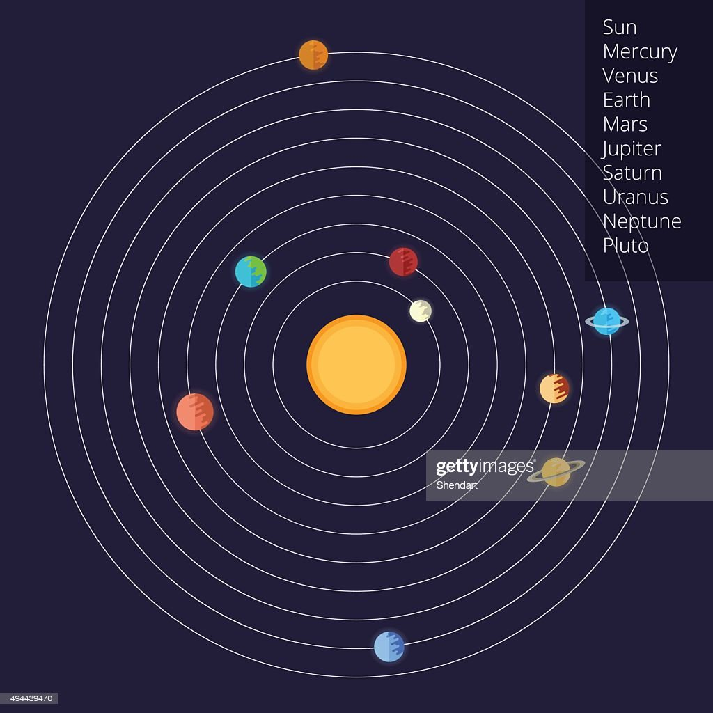vector image of the solar system in a flat style