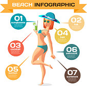 Vector Infographic set flat design about woman on the beach