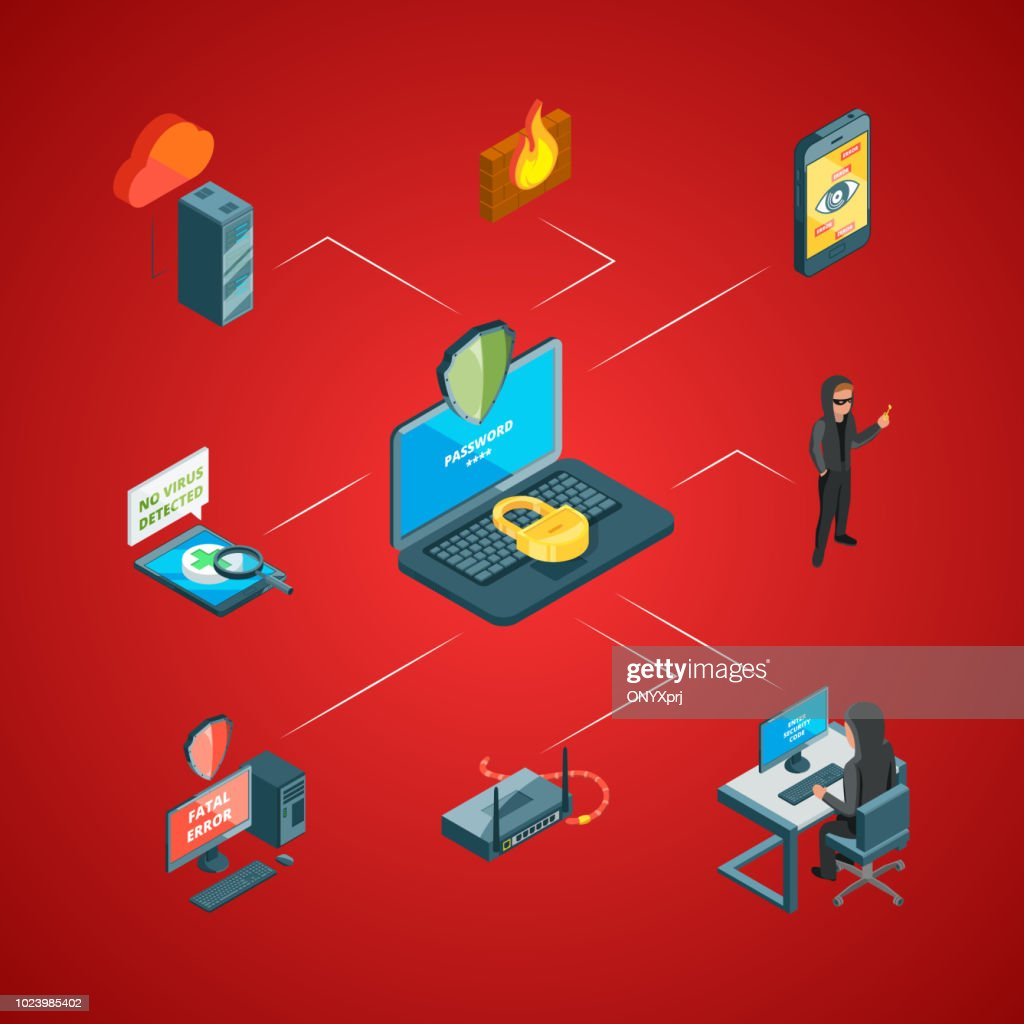 Vector isometric data and computer safety icons infographic concept illustration