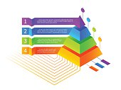 Vector isometric infographics pyramid illustration.