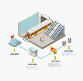 Vector isometric metro subway infographics