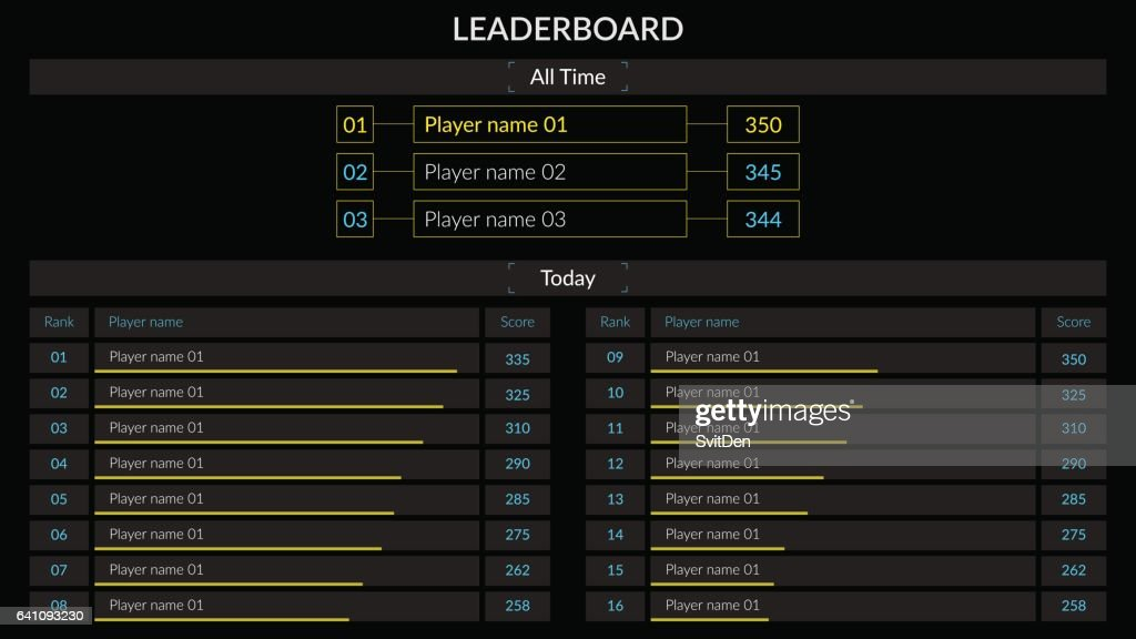 Vector Leader board