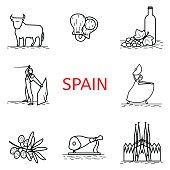 Vector  line Spain icon. Corrida, flamenco, jamon, Sagrada. Spanish culture