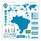 Vector map of Brazil and infographic elements collection